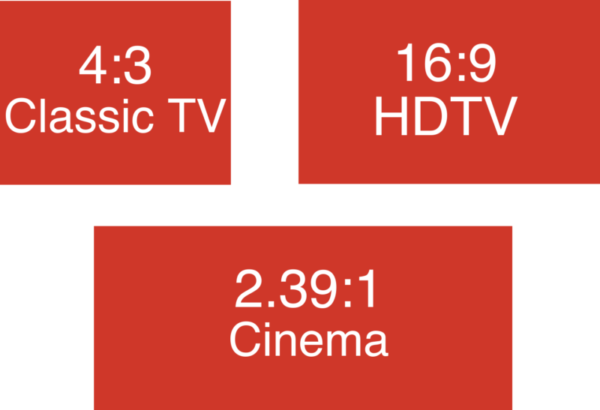 Aspect Ratio for classic TV, HDTV , and Cinema