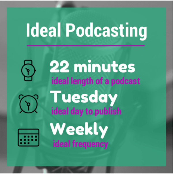 Podcasting infograph